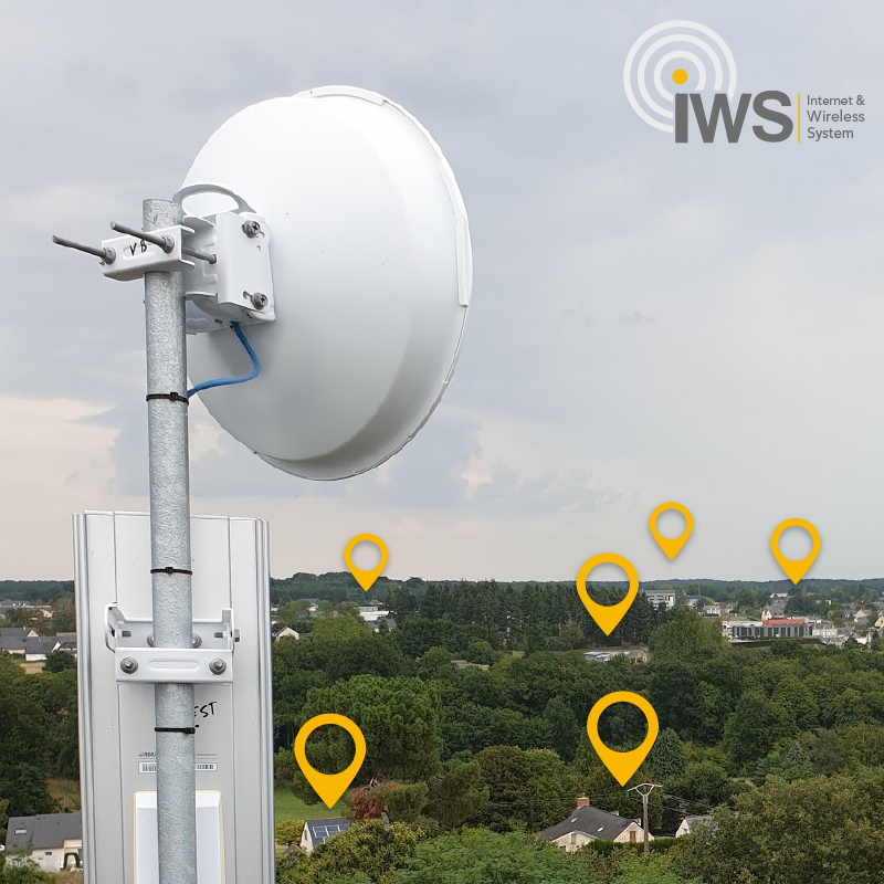 antenne radio iws